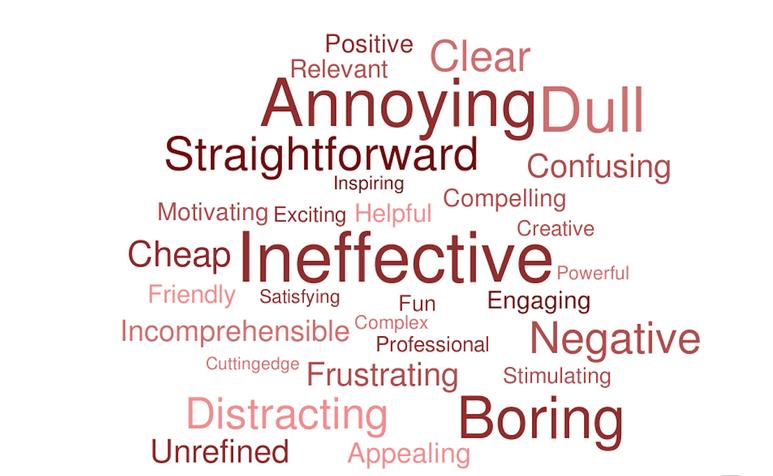 Emoji w temacie maila: przewaga czy przeszkoda?