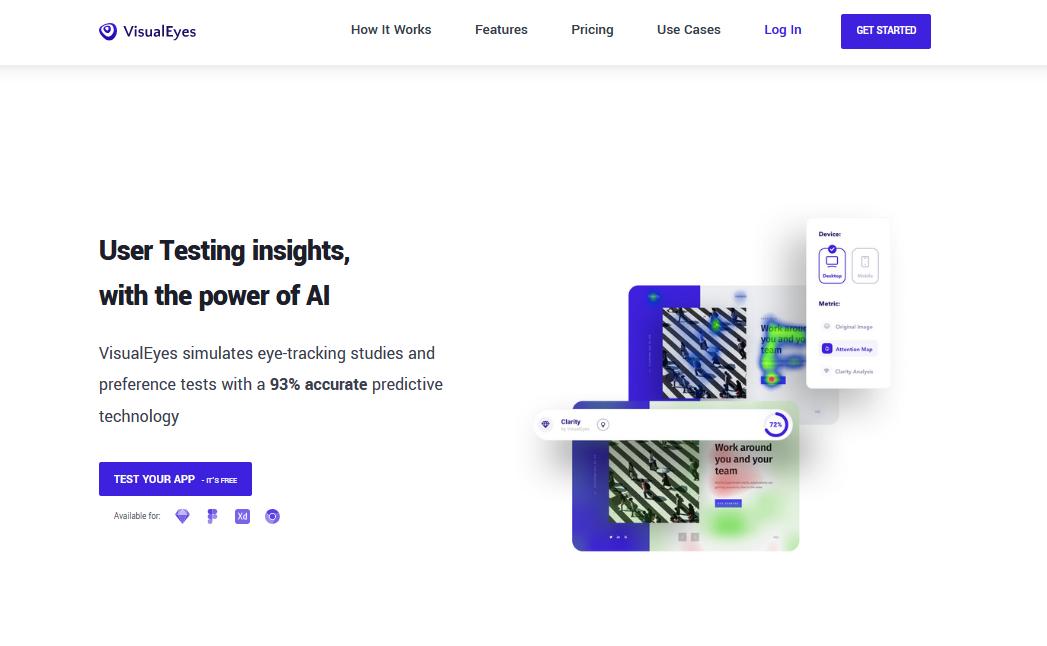 VisualEyes: badania eye-trackingowe dla stron www